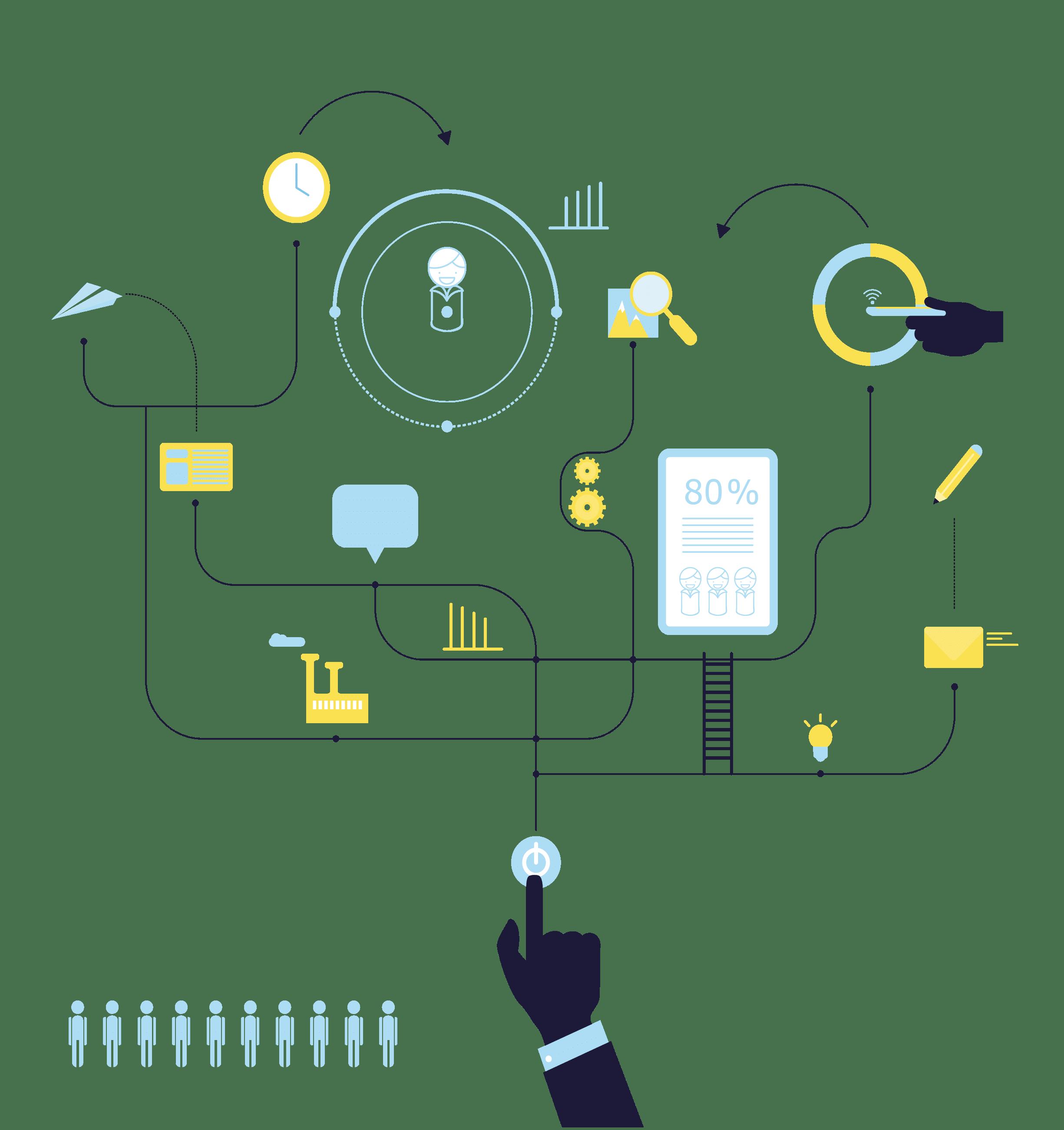 مشاوره مدیریت، منابع انسانی، استخدام و گزینش