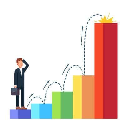 مدیریت ریسک - ریسک های تاکتیکی
